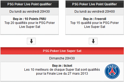 Qualifications PSG Poker Live