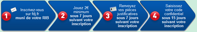 etape crea compte fdj 8 euros