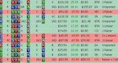 Les assistants et logiciels d'aide au poker en ligne : panorama
