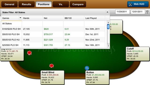 Statistique joueur poker gratuit 60 minutes russian roulette
