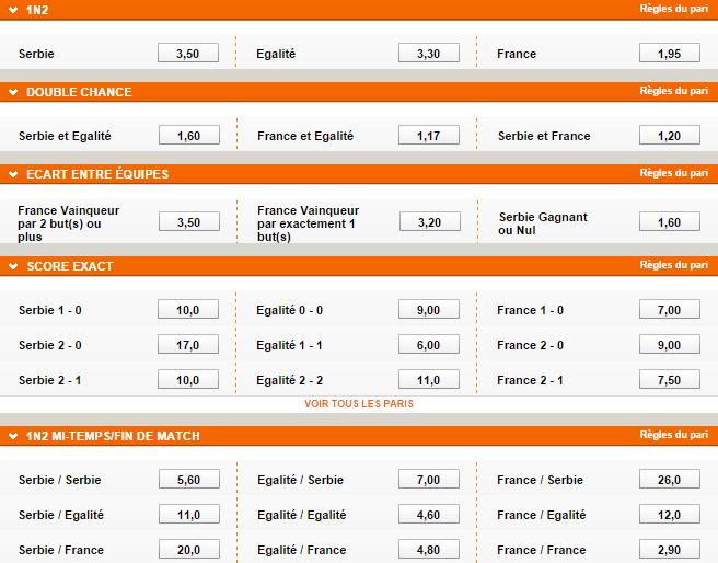 cote pmu Serbie France 2014